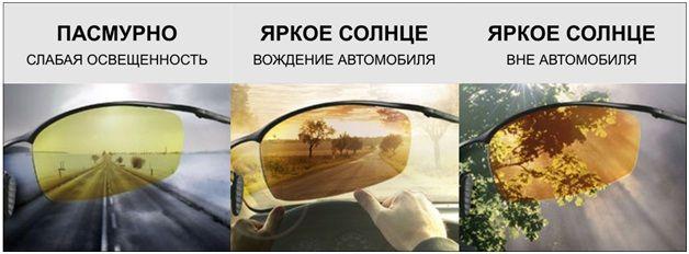 Как избежать аварий при ночном вождении. Что такое поляризационные очки? Poljarisazionnyje_1